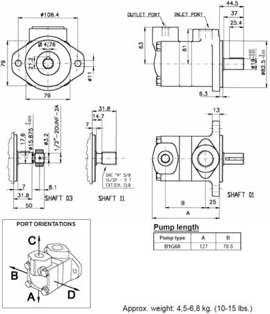 DOSTAWA GRATIS! 01539174 Pompa hydrauliczna łopatkowa B&C (objętość geometryczna: 19,50 cm³, maksymalna prędkość obrotowa: 3200 min-1 /obr/min)