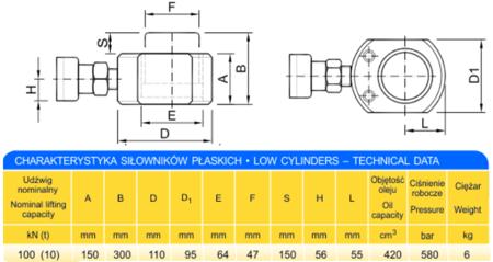 Siłownik płaski (wysokość podnoszenia min/max: 150-300mm, udźwig: 10T) 62754001