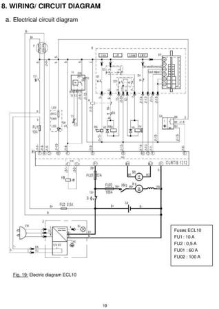 Wózek paletowy elektryczny GermanTech (udźwig: 1000 kg, długość wideł: 1150 mm, wysokość podnoszenia: 3500 mm) 99746695